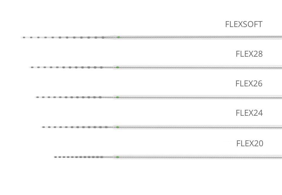 CI Electrodes
